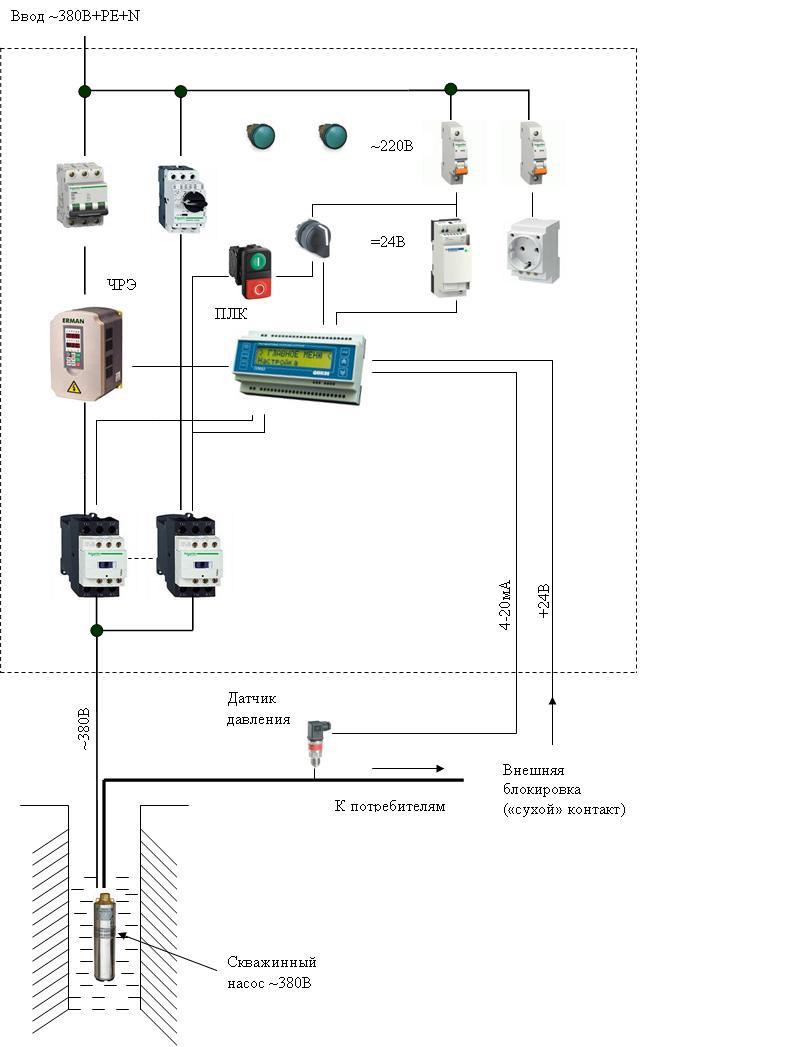 Схема шкафа управления насосам с частотным преобразователем
